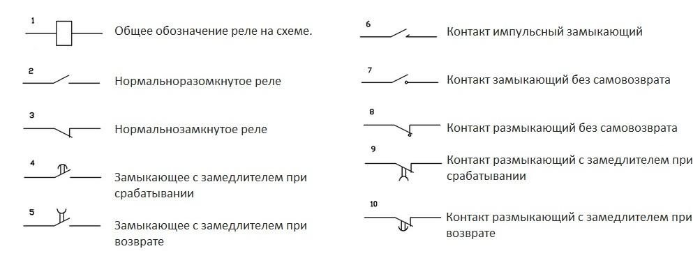 Обозначение реле на принципиальной схеме